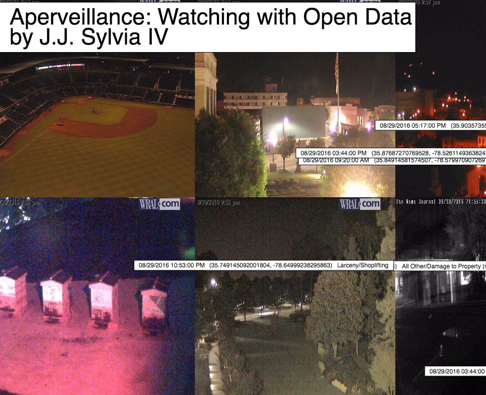 Aperveillance: Watching with Open Data